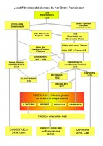 1217-1790 Histoire des implantations des Couvents en France